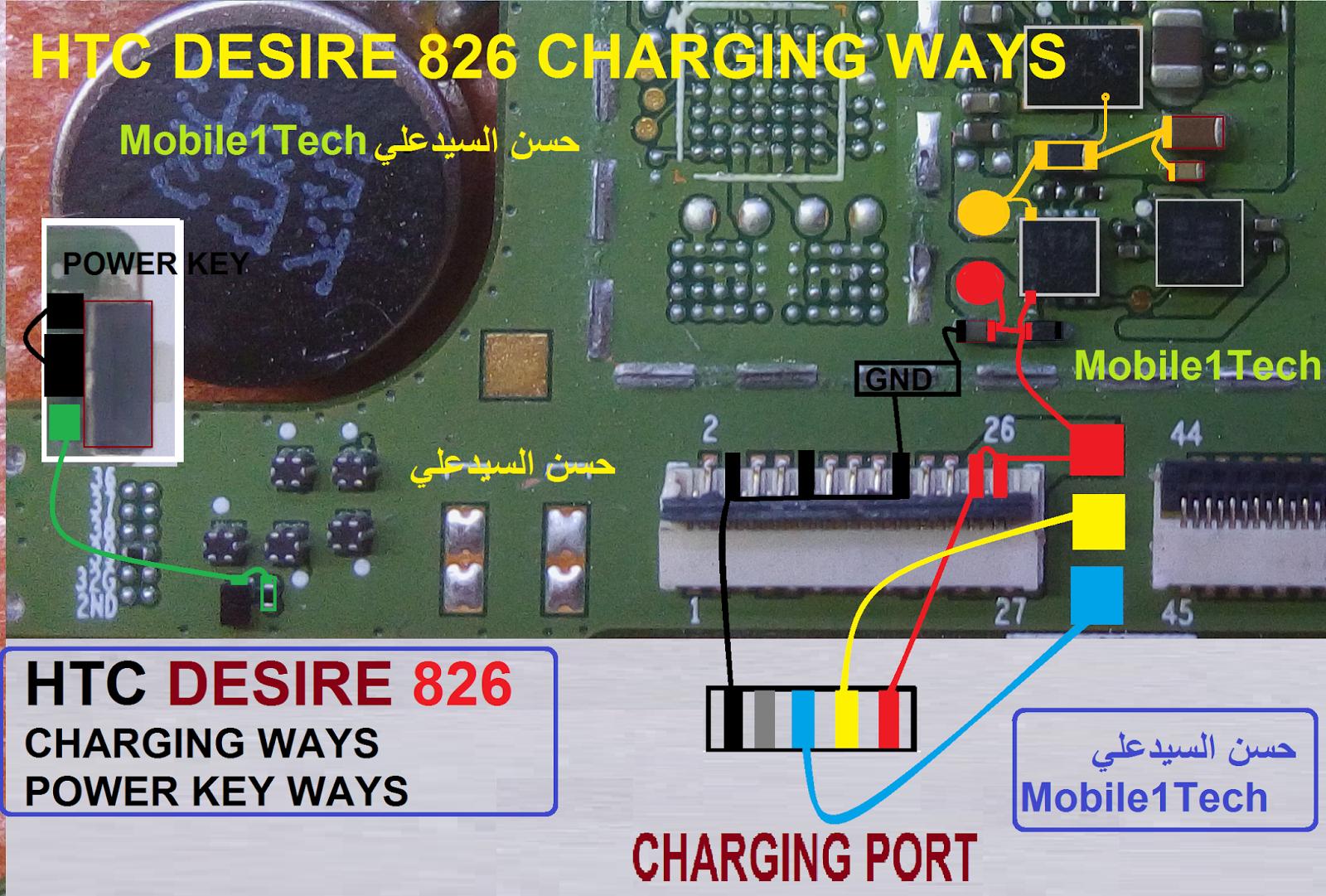 Htc Desire 826 Charging  U0026 Battery Ways