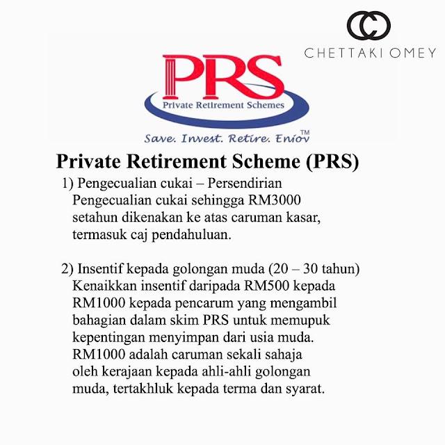 Simpanan PRS