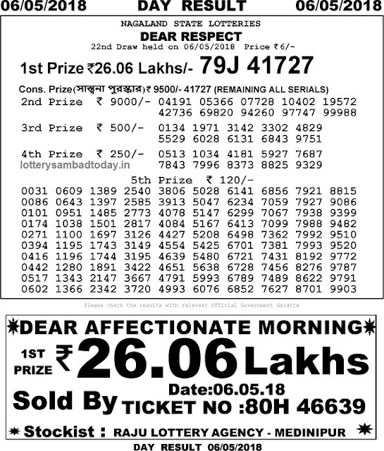 lottery sambad 6 may 2018 4pm result