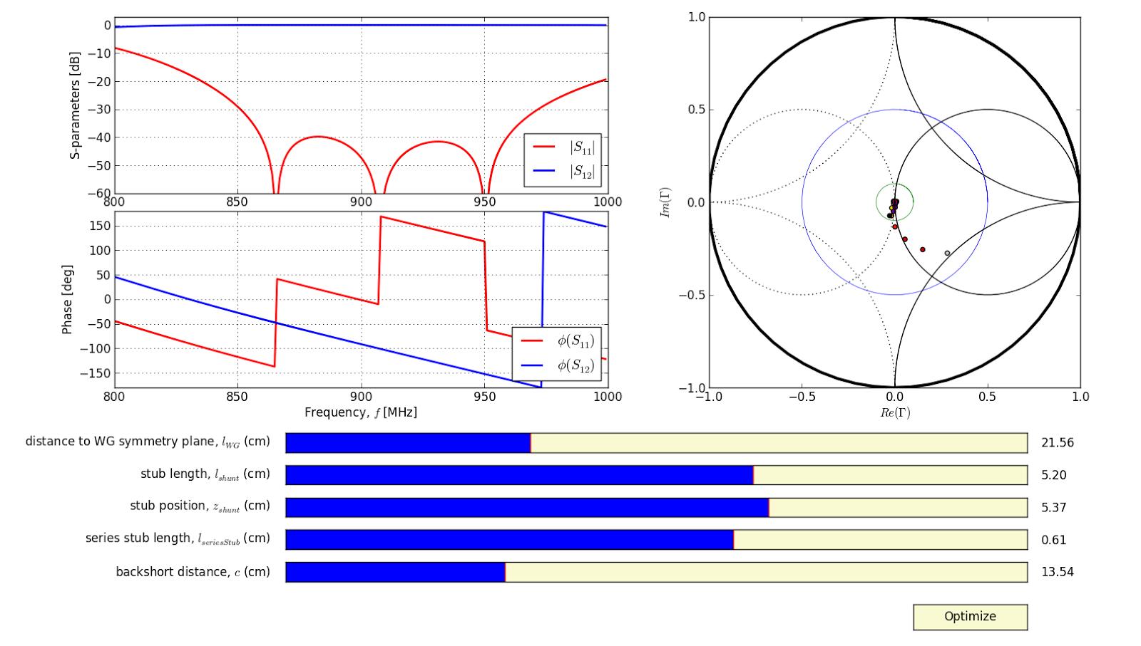 Pythagon: Smith chart tuner