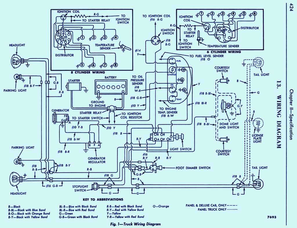 1957 Ford F100 Steering Box Wiring Diagram