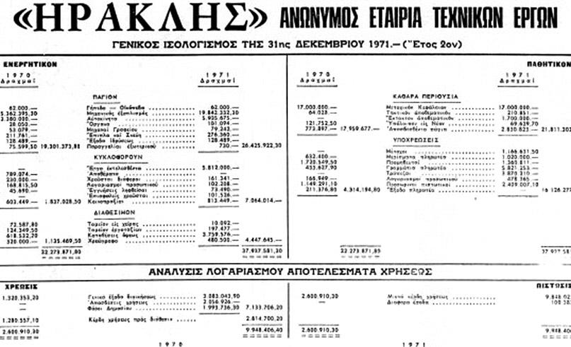 Οι-Δουλειές-των-Παύλου-και-Ηρακλή-Τσίπρα-στα-Χρόνια-της-Δικτατορίας-1
