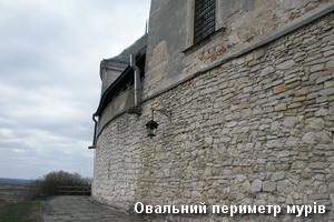Овальні мури замку