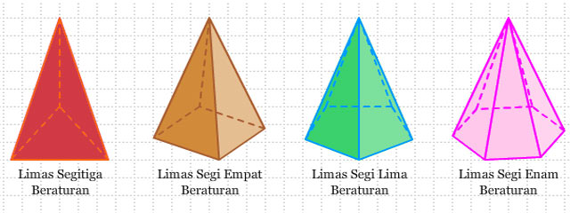 rumus volume dan luas permukaan limas