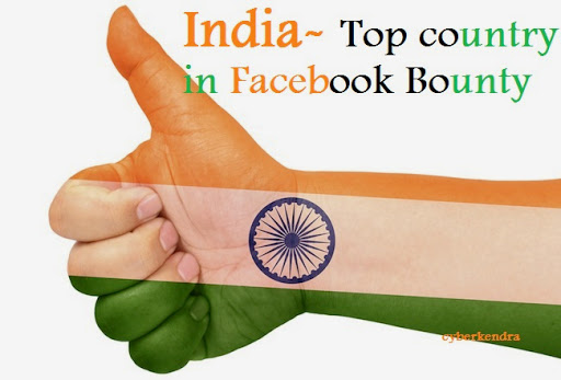 Facebook Bounty: India again holds the Top position