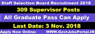 Staff Selection Board Recruitment 2018