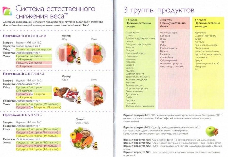 Мужская Диета На Сброс Веса. Эффективная диета для мужчин для похудения: принципы питания и примерное меню