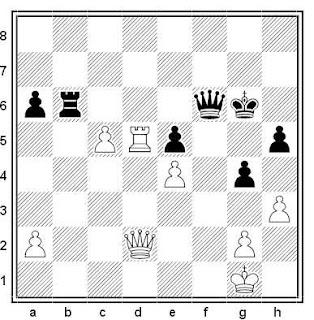 Posición de la partida de ajedrez Vogel - Nickel (Open de Baden Baden, 1985)
