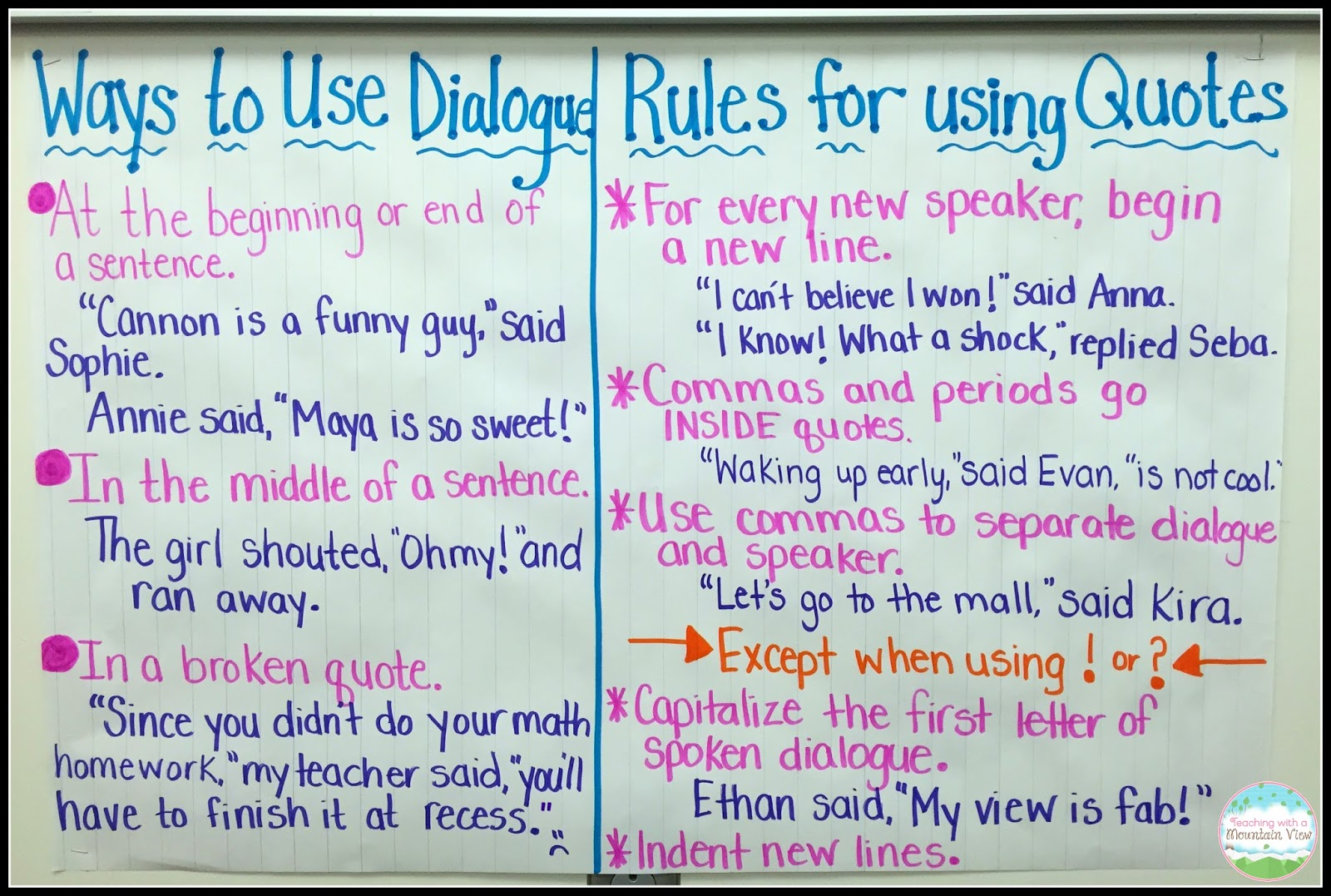 Writing a dialogue ks2