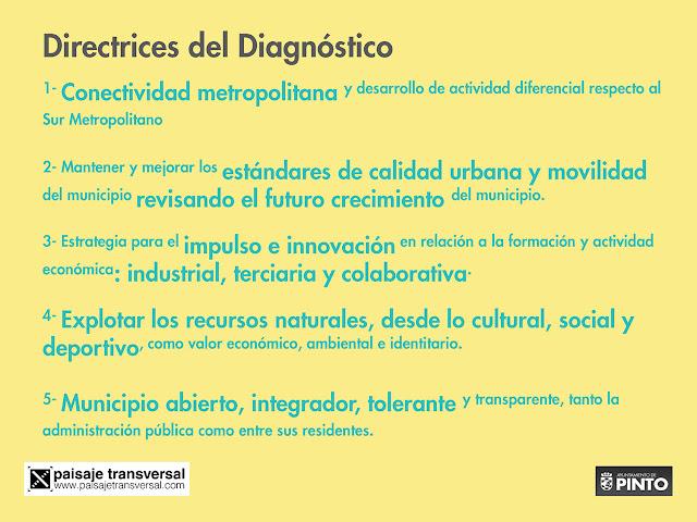 #PintoPlanCiudad Directrices del Diagnóstico