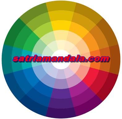 Kode warna html untuk edit template blogger