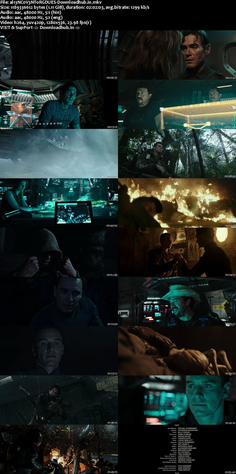 Alien Covenant 2017 Dual Audio 720p Bluray Org Hindi English