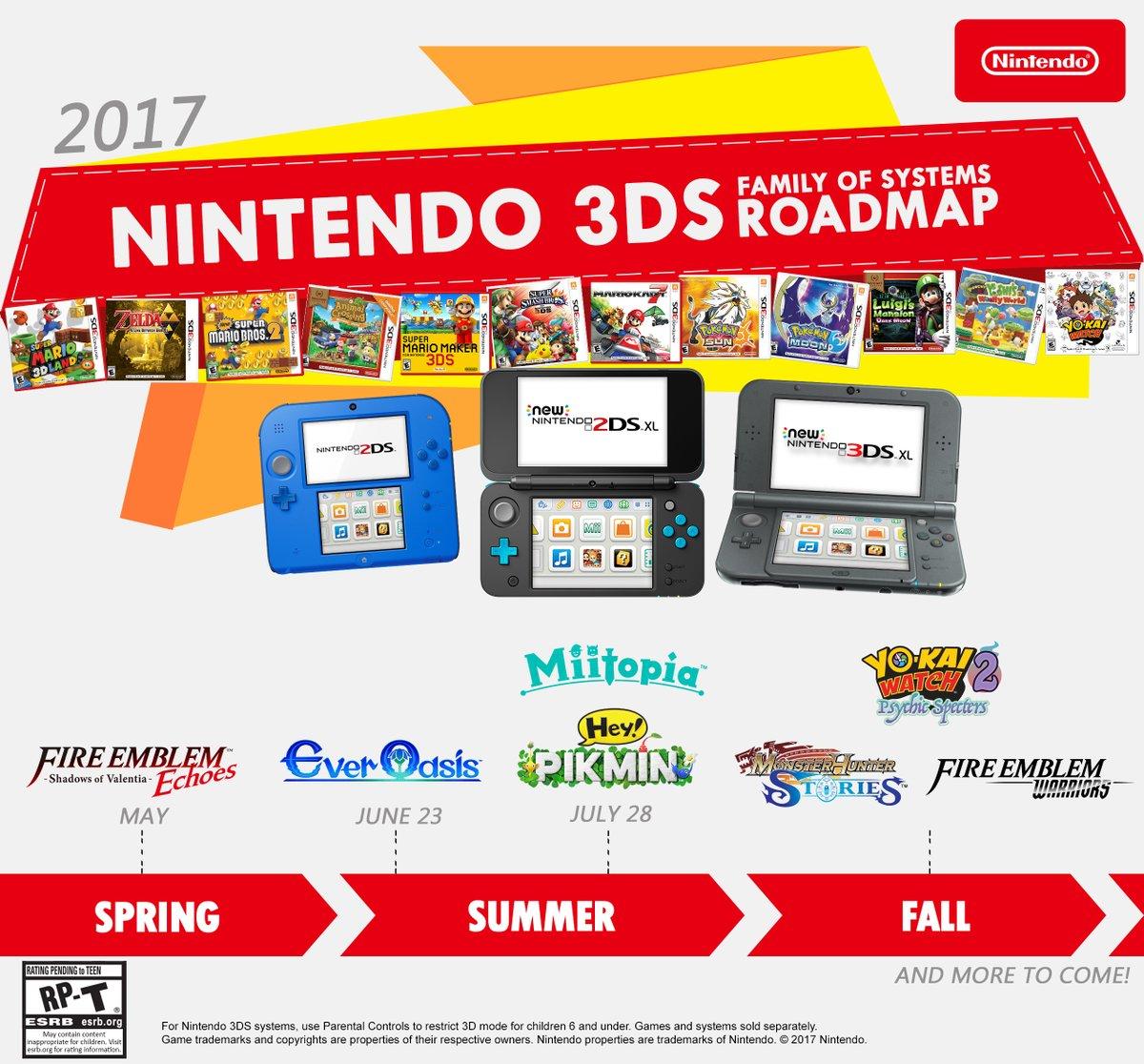 283fa7ff83579 O lançamento americano do 3DS completou seis anos há pouco mais de um mês  atrás