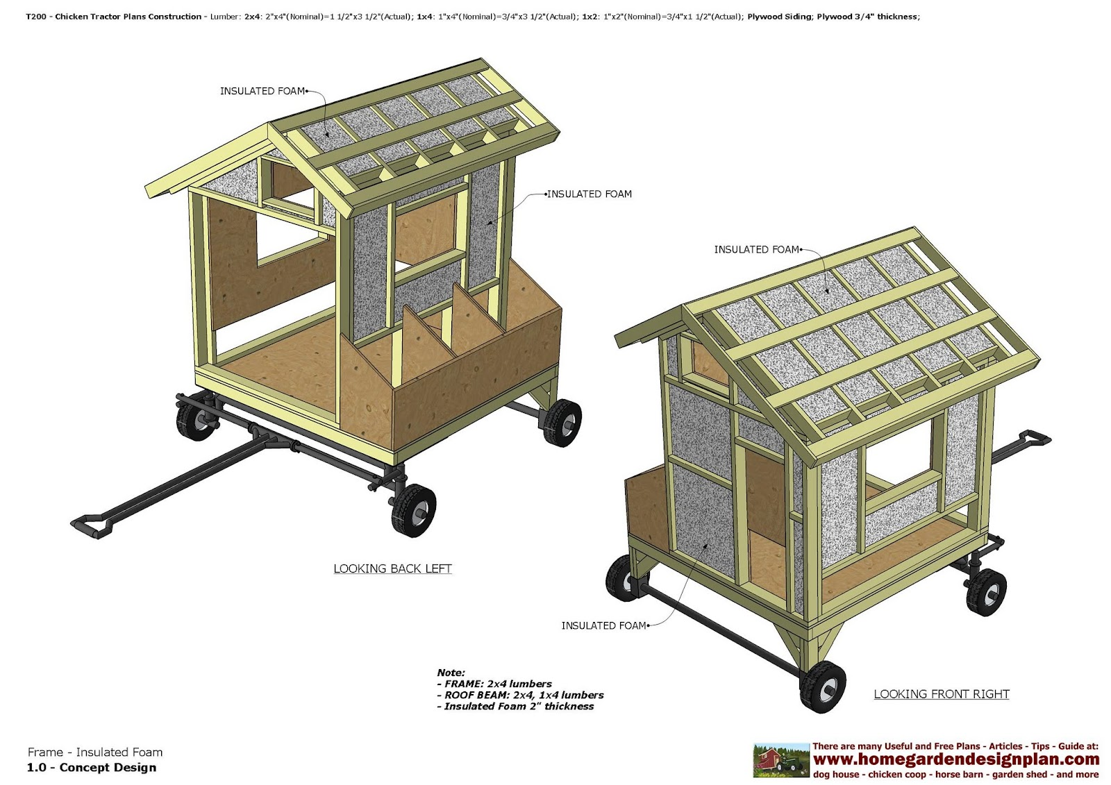 home garden plans: T200 - Chicken Tractor Plans Construction ...