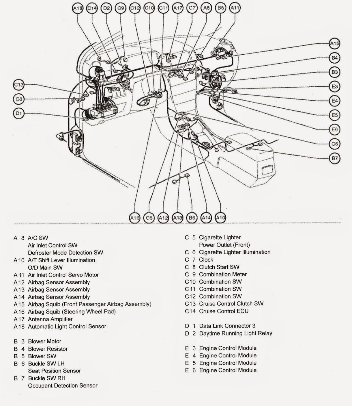 toyota diagrama de cableado estructurado