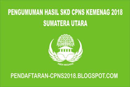 Hasil SKD CPNS Kementerian Agama Sumatera Utara  Hasil SKD CPNS Kementerian Agama Sumatera Utara  2021
