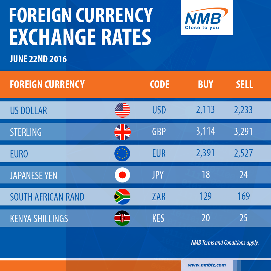 Dcb forex rate