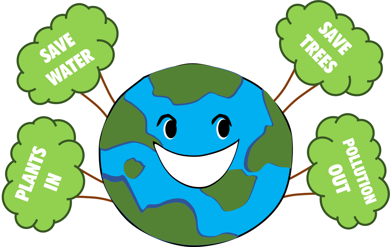 Poster for Clean and Green Earth - Clipart Creationz