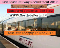 East Coast Railway Recruitment 2017– 588 Apprentice