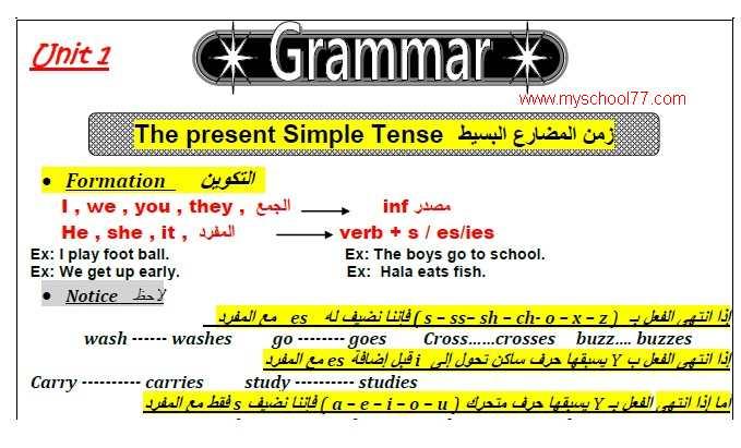 مذكرة قواعد اللغة الانجليزية للصف الأول الثانوى ترم اول 2020 مستر محمد سليم