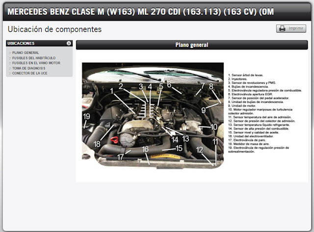 códigos de avería en un Mercedes Clase M. P1636, P0100, P1403, P1470, P1189