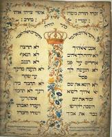 10 Perintah Allah Dalam Agama Kristen, Islam dan Yahudi