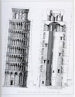 Esquema de la torre de Pisa