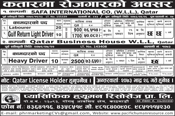 Free Visa, Free Ticket Jobs For Nepali In Qatar Salary- Rs.73,650/