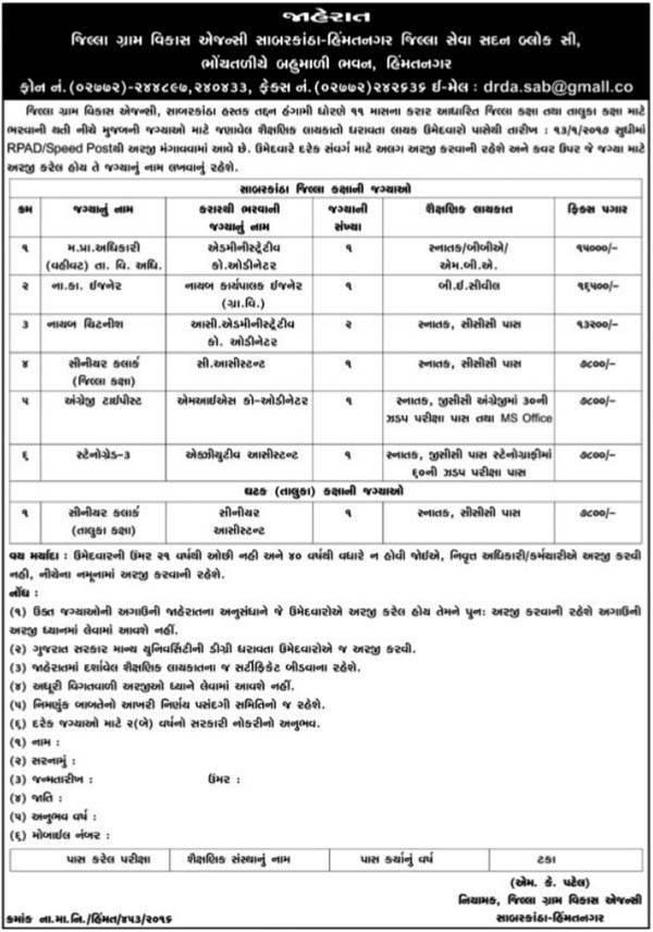 Jilla Gram Vikas Agency Sabarkantha Recruitment 2017 for 8 Various Posts