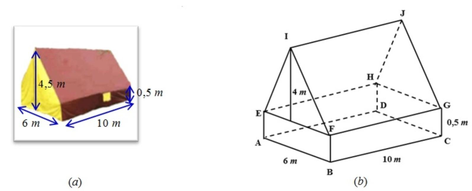 Mathematics Sport: Menentukan Luas Permukaan dan Volume ...