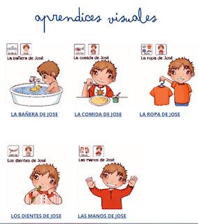 http://www.aprendicesvisuales.org/en/