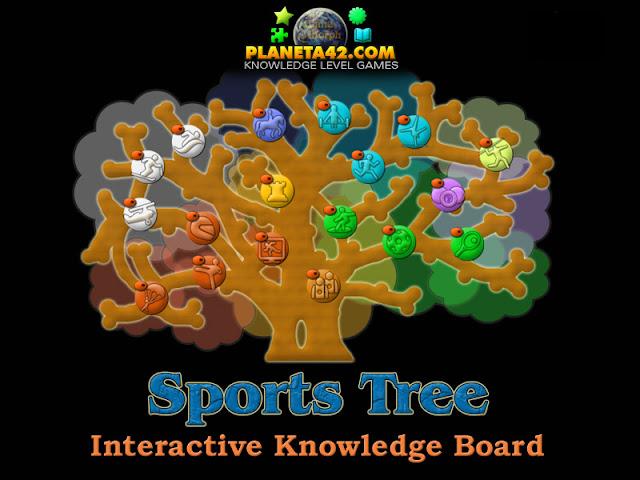 Дърво на Видовете Спортове