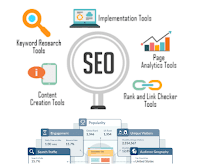 Top Free Online SEO Tools That Will Help Increase Your Blog Search Engine Ranking, Traffic, SEO etc