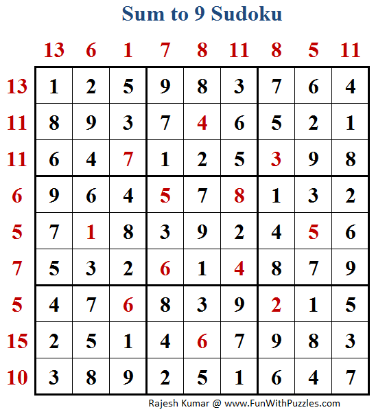 Sum to 9 Sudoku (Tough Puzzles for Adults) Solution