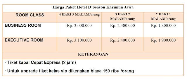 Paket Hotel D'Season Karimun Jawa
