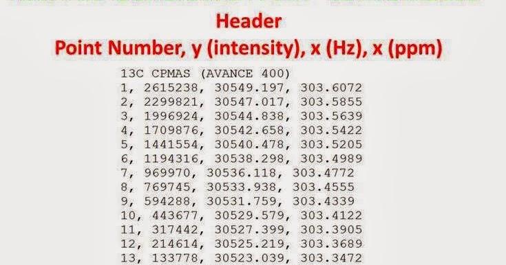 University of Ottawa NMR Facility Blog: Getting (x,y) ASCII