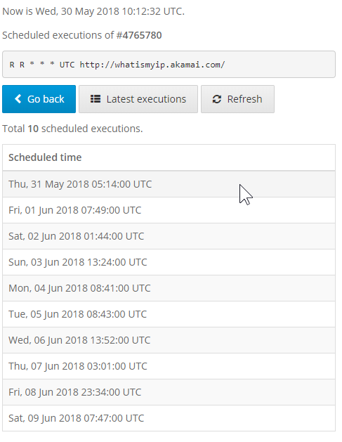Setcronjob Blog View Predictedscheduled Cron Execution Times