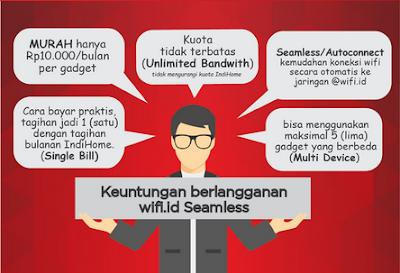 Cara Daftar Wifi id Seamless, Tarif dan Kelebihan ...