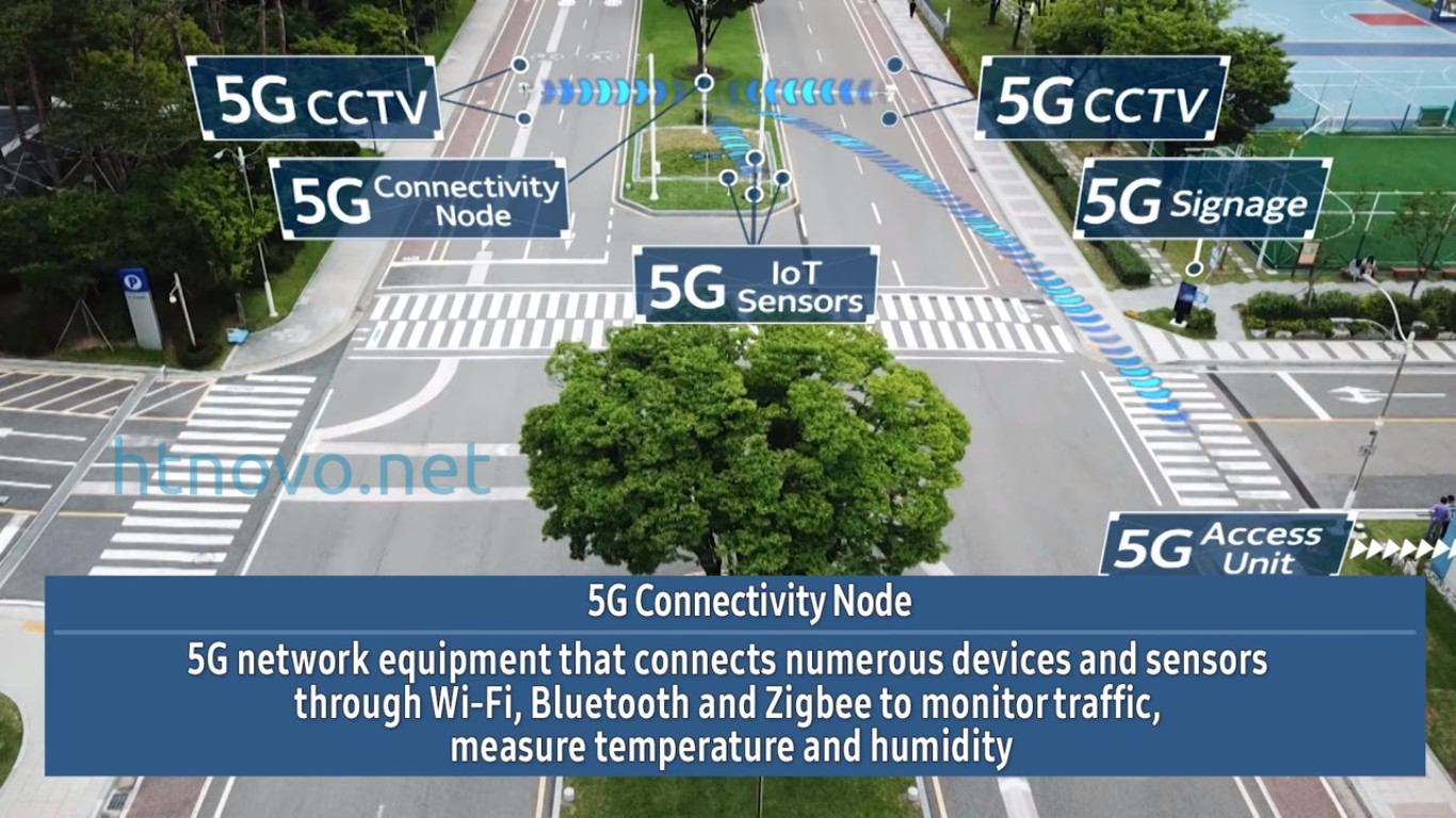 5G-City-Samsung-Video