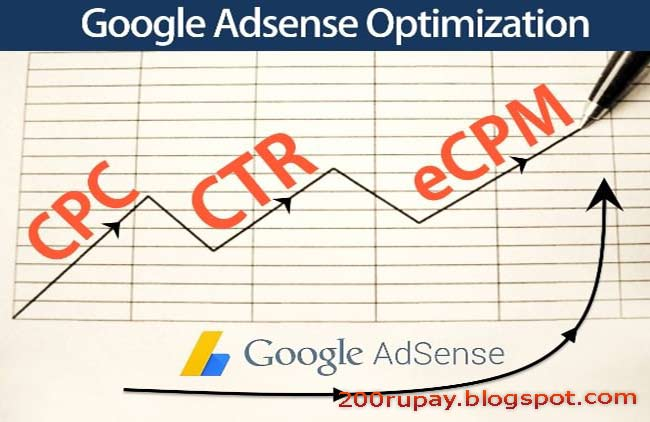 Best Ways to Increase Adsense CTR 2016 CPC & CPM