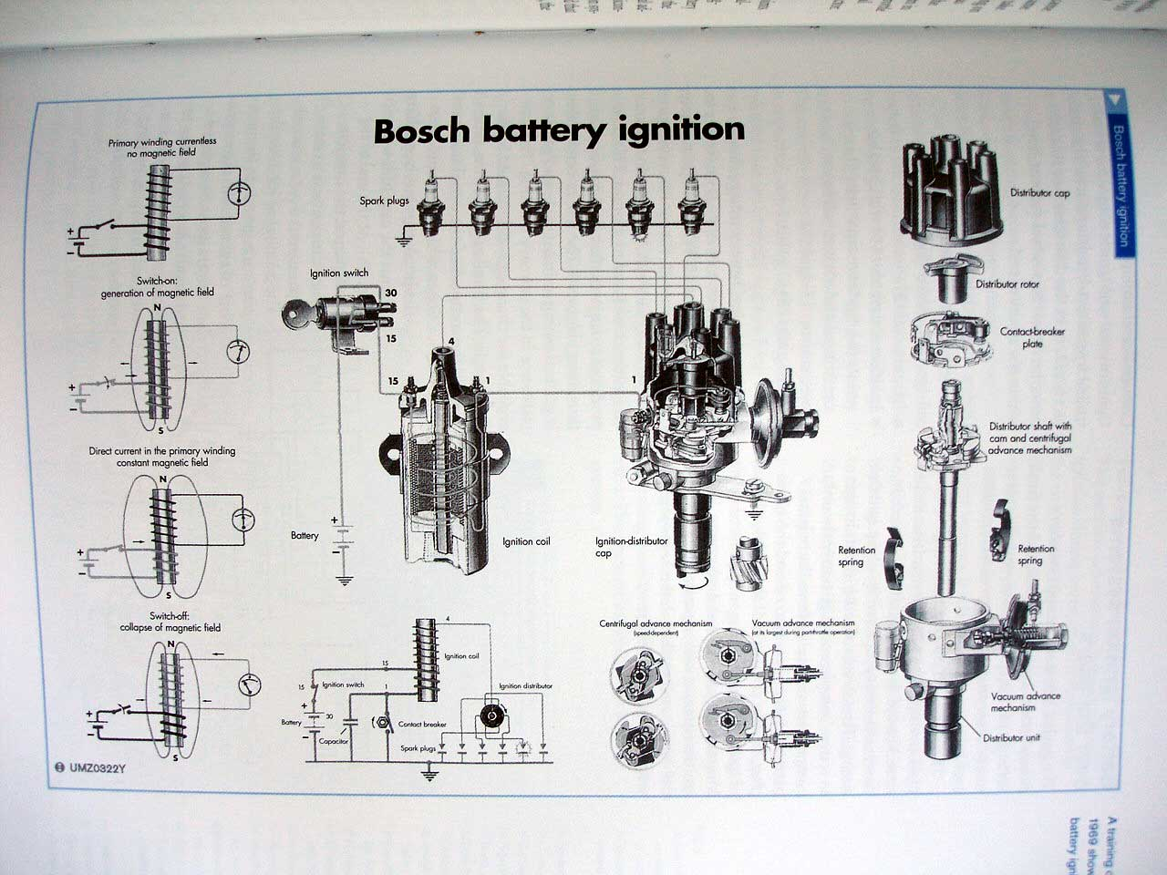 Boschbatteryignition on Ultima Motor Wiring Diagram