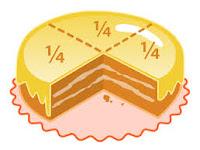 Materi Matematika Bilangan Pecahan dan Operasi Bilangan