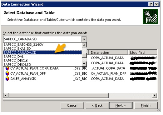 How To Integrate Hana Database with Excel