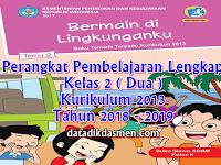 Perangkat Pembelajaran Lengkap SD Kelas 2 Kurikulum 2013 Tahun 2019 - 2020