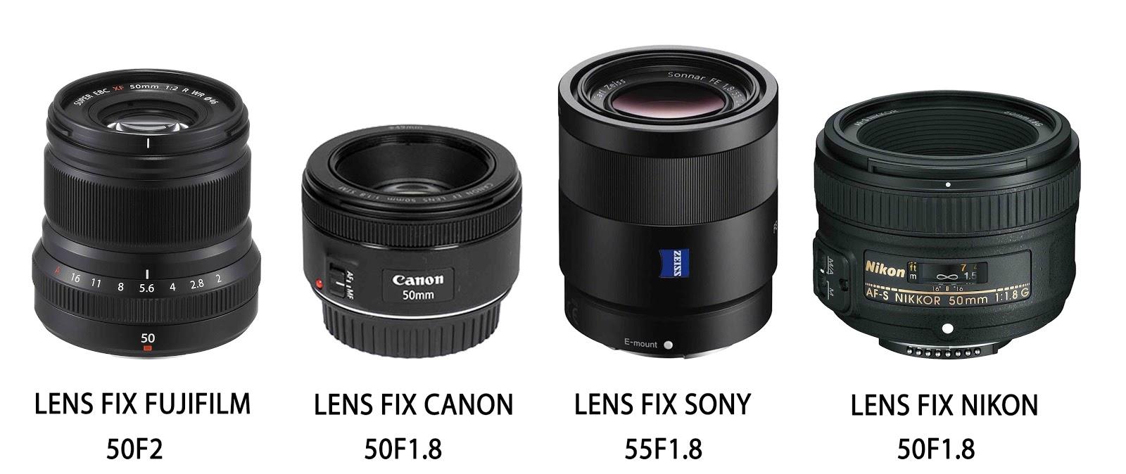 Lens fix các hãng phổ thông