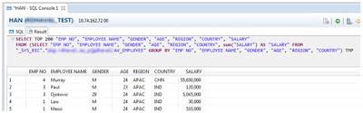 SAP HANA Analytic