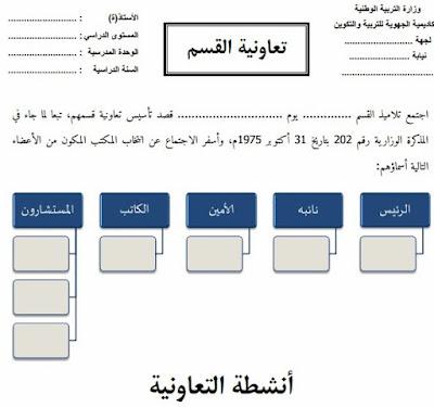 تحميل نموذج جاهز لتعاونية القسم