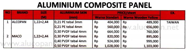daftar harga alcopan aluminium composite panel