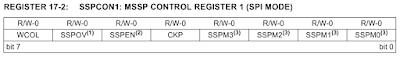 SSPCON1 registre pic