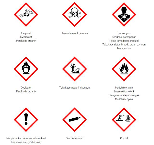 Lambang Bahan Kimia Berbahaya Beserta Artinya Materi Sekolah    Lambang Bahan Kimia Berbahaya Beserta Artinya